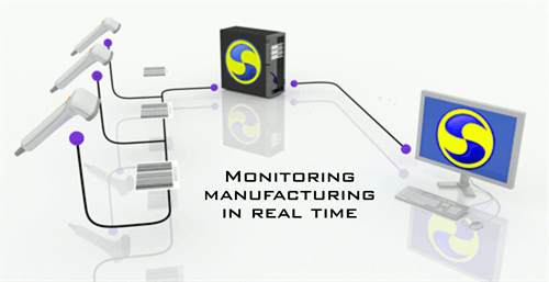 Monitoring manufacturing in real time