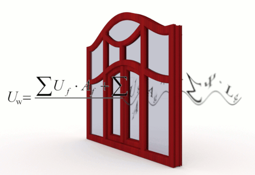 Heat transfer coefficient in window construction